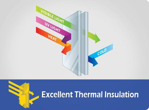 Excellent Thermal Insulation | NW-PBG20B vegetable fridge